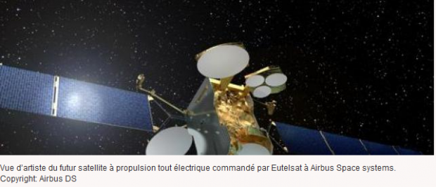 Satellite Eutelsat 172 B
